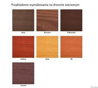 Wood Varinshes