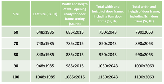 Door leaves you can define which door leaves should have for Door sizes uk